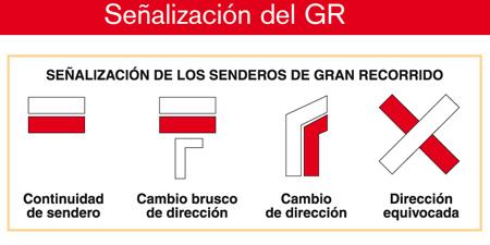 señalización GR